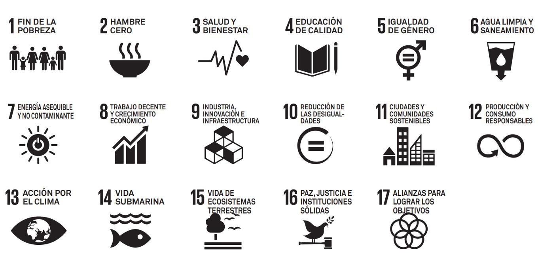 El Triodos Bank incorpora los ODS en la medición de impacto