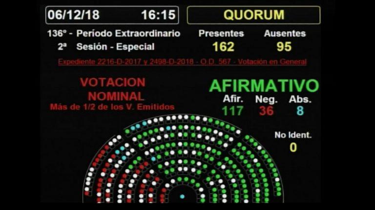 LeyBIC_aprobada_Camara de Diputados