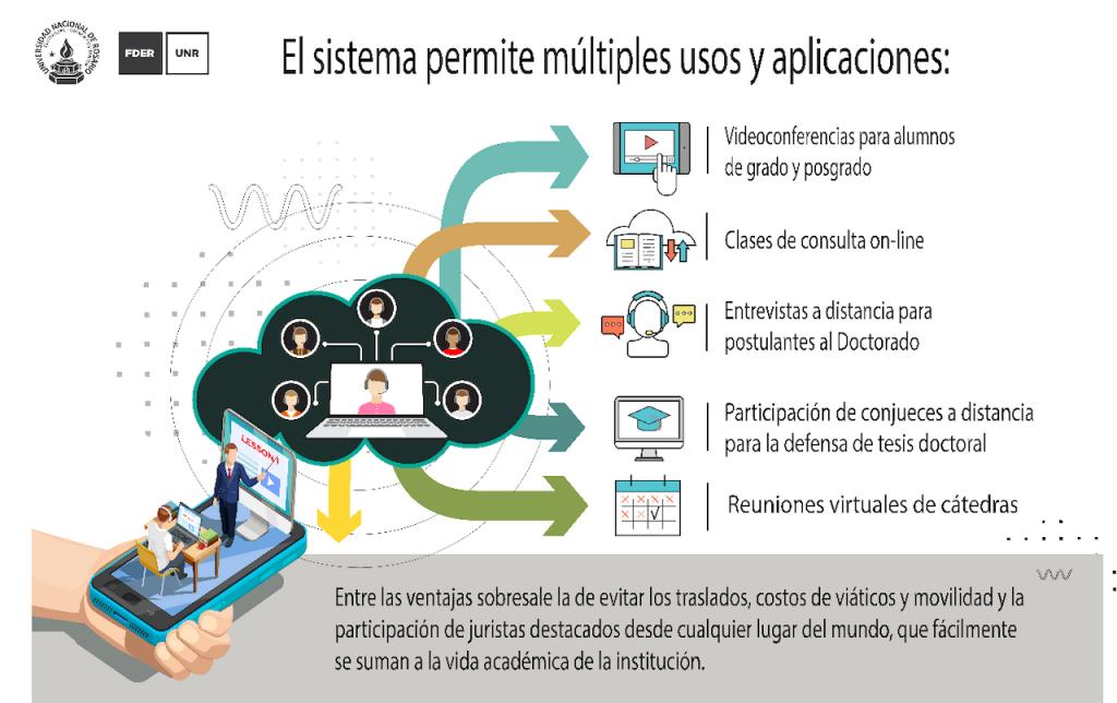 La Facultad de Derecho de la UNR lanzó su proyecto #LleválaFacuconVos