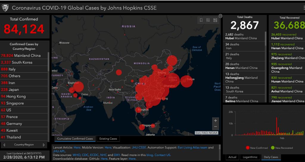 El mapeo de enfermedades desde un tablero de control, una herramienta muy eficaz en en el seguimiento de pandemias