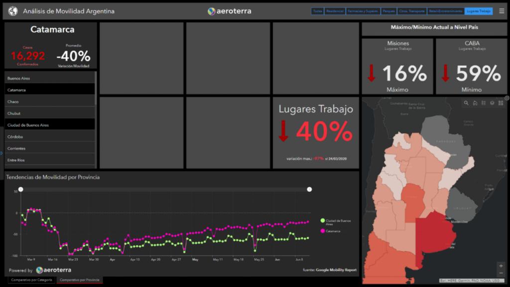 Datos con tecnología GIS en los Tableros de Movilidad con los que ya cuentan la Argentina y Uruguay