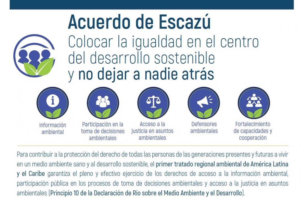 El Congreso argentino aprobó el Acuerdo de Escazú