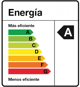 La eficiencia energética es una herramienta más para mejorar el impacto ambiental en el planeta